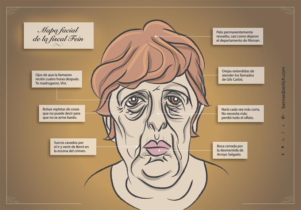 Mapa facial de la fiscal Fein