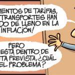Los aumentos y la inflación
