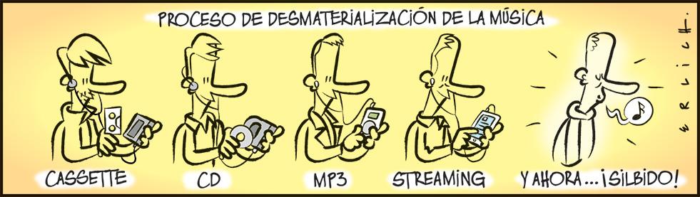 Desmaterialización