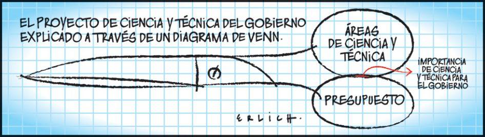 Un diagrama de Venn